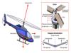 Ajustes básicos en helicópteros